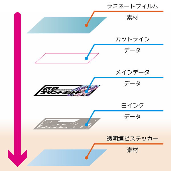 2値化イメージ